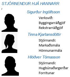 Stjórnendur Hannarrs